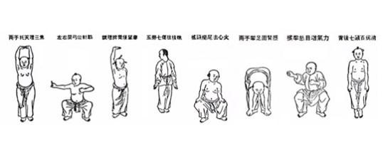 Ba Duan Jin – Die 8 edlen Brokate